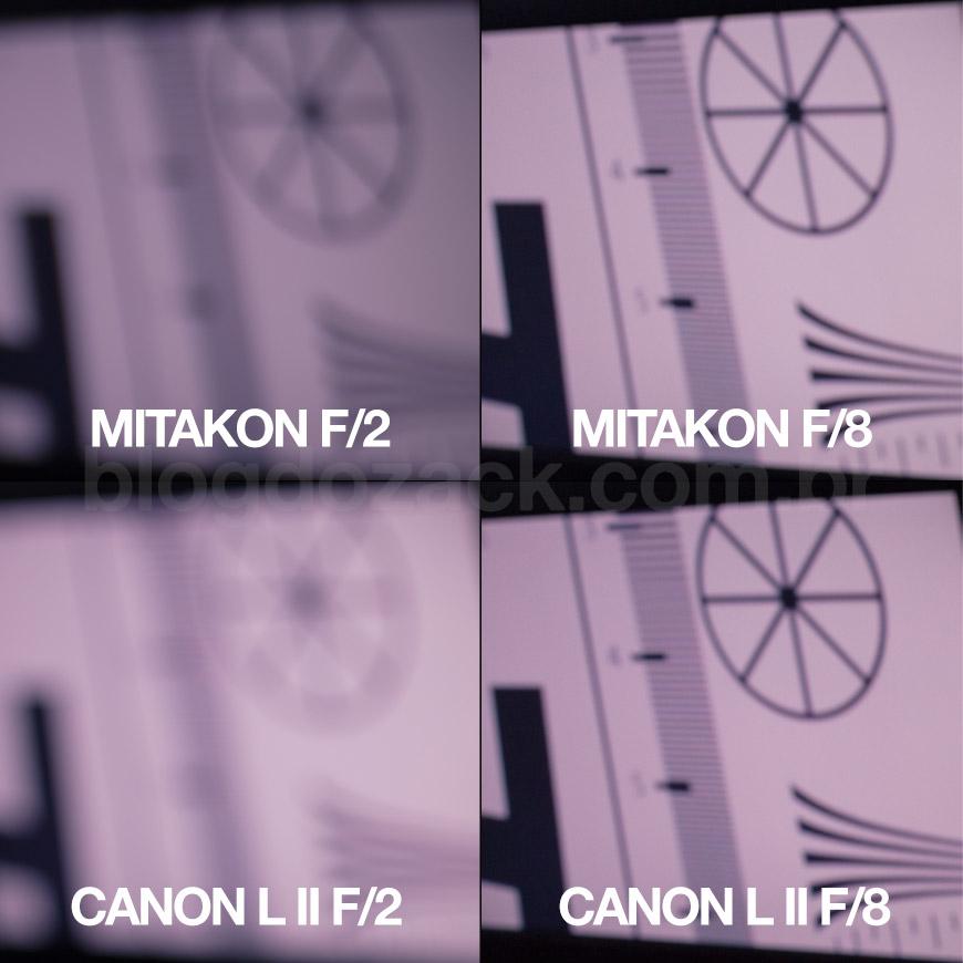 Crop no desfoque revela como a Canon é muito mais suave, mesmo no f/2. A distância de foco é 1.5m.