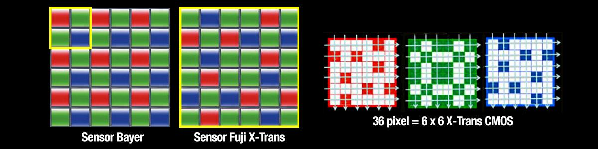 Fujifilm X-Pro 2 X-Trans Bayer CMOS