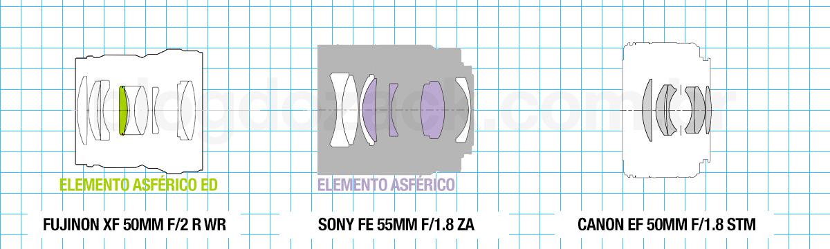 Fujifilm XF 50mm f/2R WR OPTICAL FORMULA